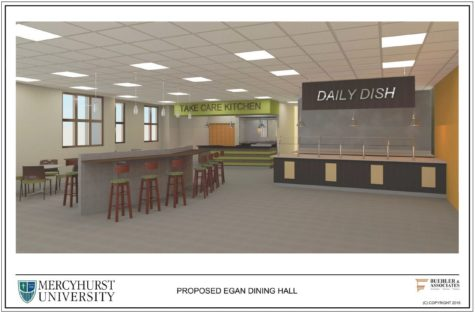 The new dining hall will feature vibrant colors and a new seating area.