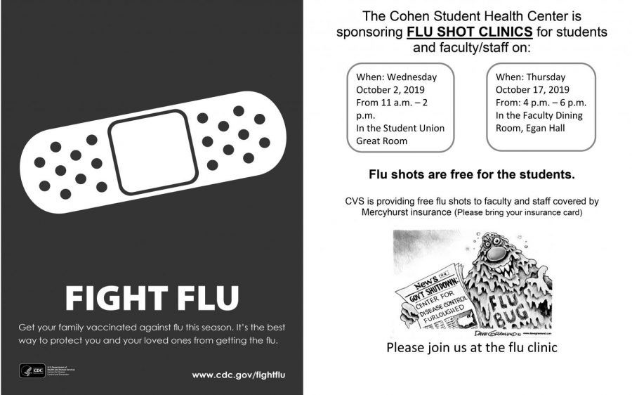 Flu Shot Clinics offered this fall
